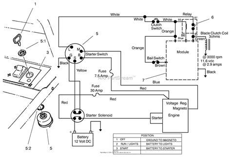 Toro Professional 74 0980 Electric Starter Wide Area
