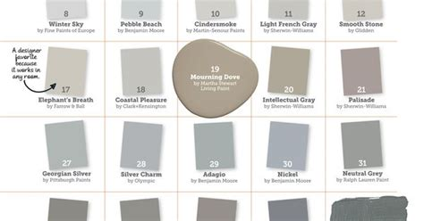 gray paint colors i m liking nickel and silver charm for the home paint