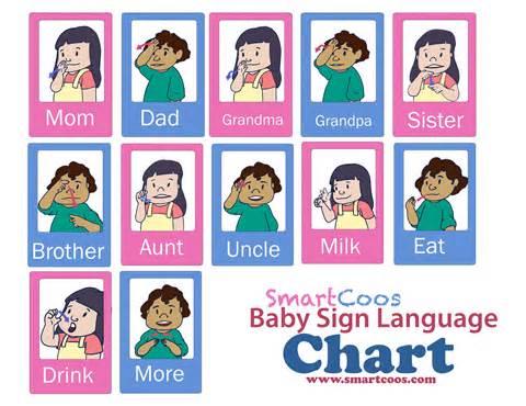 Sign baby sign smart coos blog