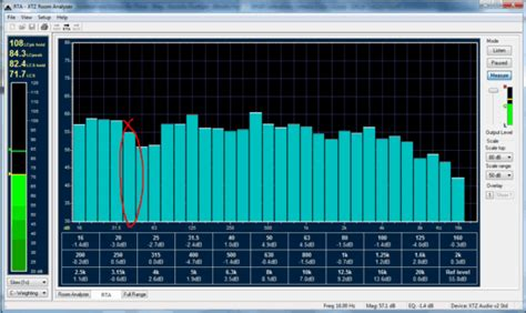 home theater calibration  speaker levels distances