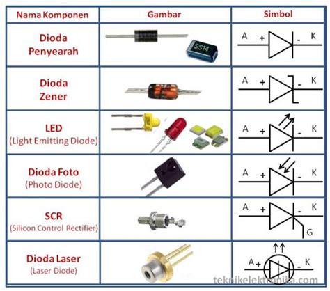 kode diode bridge jenis jenis komponen elektronika beserta fungsi dan gambarnya elektronika dan robotik