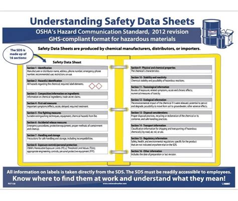 Ghs Safety Data Sheet Template ghs safety data sheet template pictures to pin on