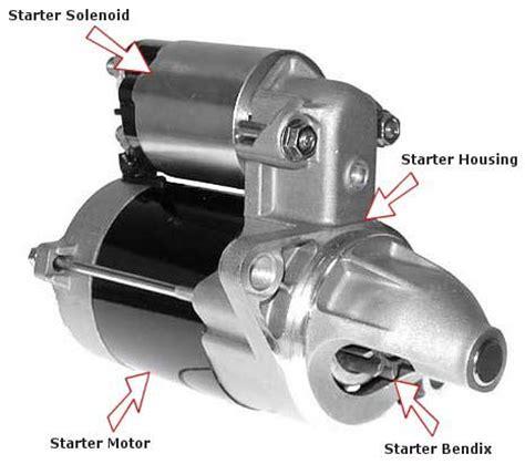 starter motor parts diagram starter parts diagram mdh motors