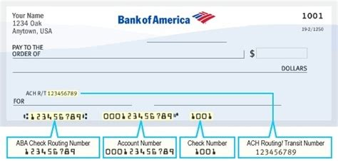 banco of america on line what is my bank account number in bank of america