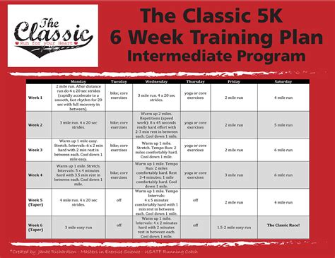 What Is The To 5k by The Classic Race Layton Utah September 10k 5k 3k Kidsk