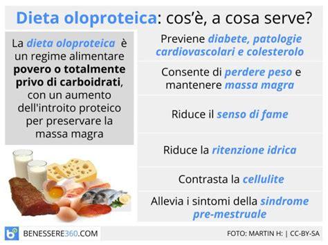 esempio di alimentazione corretta dieta oloproteica schema alimenti e 249 di esempio