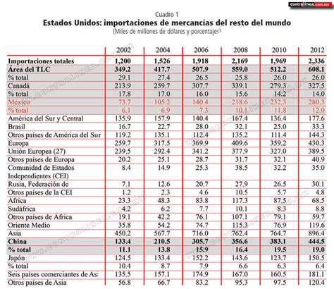 calculo subsidio 2015 tabla subsidio semanal 2015 calculo de ispt mensual 2014