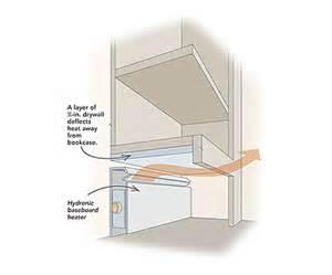 bookcase baseboard heat homebuilding