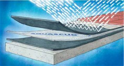Is Exterior Paint Waterproof - water proofing for roofs