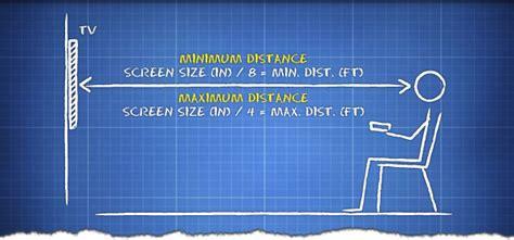 media room screen size calculator best low fov vr goggles googlecardboard