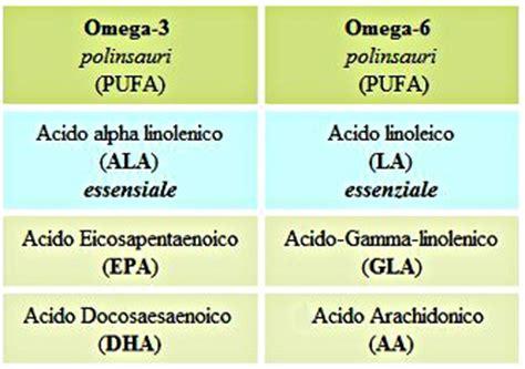 acido arachidonico alimenti grassi i buoni brutti e cattivi grammichele catania