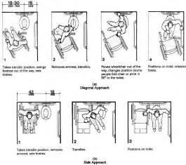 Handicap Accessible Bathroom Floor Plans figure a6 wheelchair transfers fig a6 a diagonal