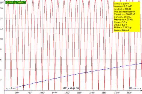 high c supply high c supply high voltage power supply based pwm ic