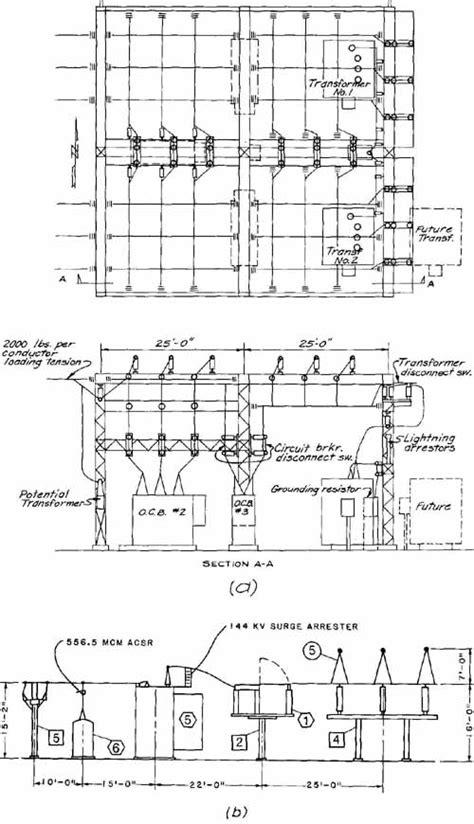 substation wiring diagrams substation description wiring