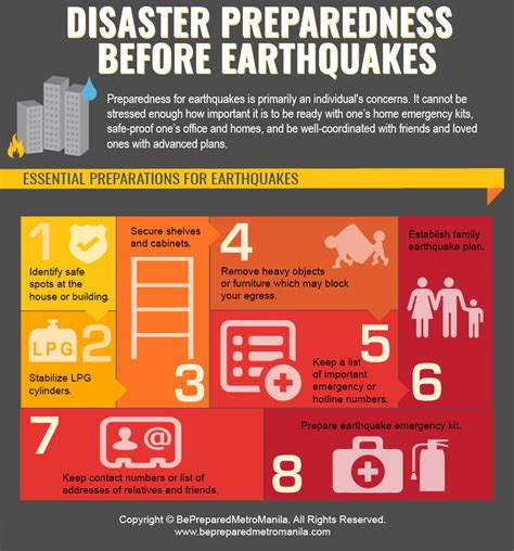 Earthquake Preparedness | image gallery earthquake preparedness