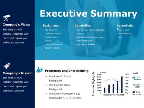 Executive Summary Powerpoint Slide Deck Powerpoint Shapes Powerpoint Slide Deck Template Executive Summary Slide Template