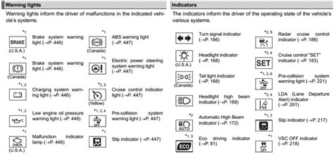 toyota corolla warning lights am i using the correct light at night toyota nation