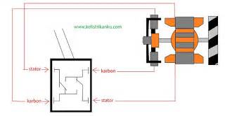 Saklar Bor cara memasang saklar bor setting putaran bolak balik dan speed kontrol pengatur kecepatan