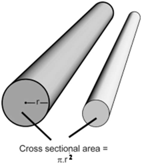 wire cross sectional area epemag net how electricity is generated and distributed