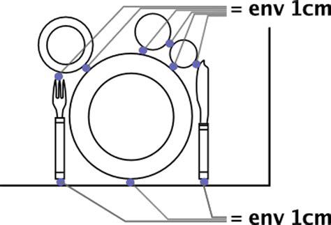 Ordre Des Couverts Sur Une Table by Fiche Technique De R 233 Alisation Mise En Place D Un Couvert