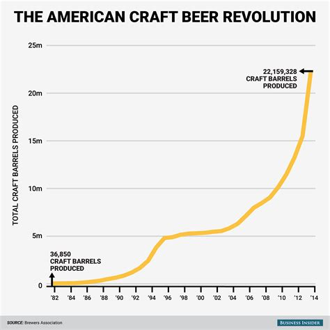 economic perspectives on craft a revolution in the global industry books another beloved craft has found a pocketed