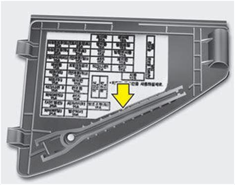 kia forte fuse box diagram kia get free image about