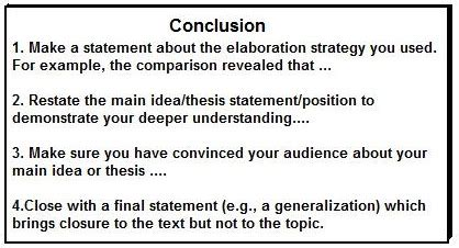 how to write a conclusion for a paper concluding paragraph 171 sponsor a