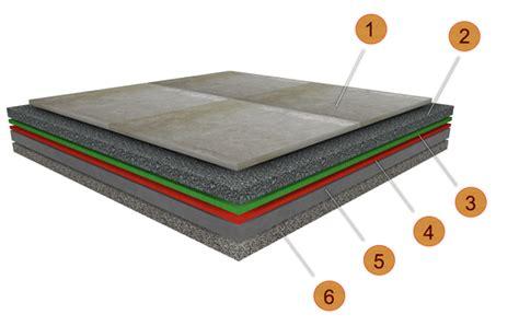 Wie Verlege Ich Terrassenplatten by Terrassenplatten Verlegeratgeber Mosafil Fliesen Shop