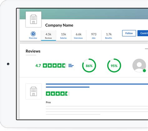 Glass Door Employer Reviews Companies Reviews Glassdoor Ca