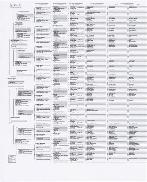 family history charts templates sle chart templates 187 family history chart template