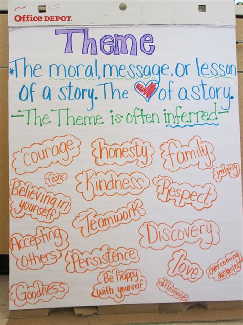 good themes of a story teaching with a mountain view theme evidence anchor charts