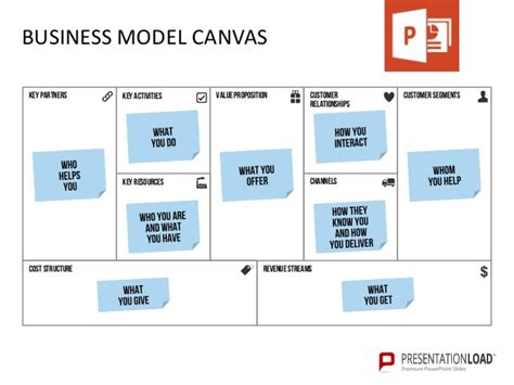 Business Model Canvas And Product Canvas Powerpoint Template Business Model Template Ppt