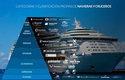 cadenas hoteleras internacionales en panama cruceros agencia de viajes i