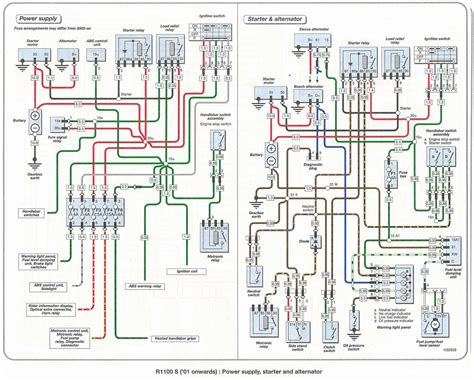 bmw 7 series wiring diagram bmw wiring diagram fitfathers me