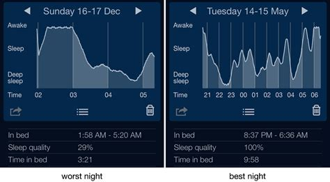 how long do sleep number beds last my sleep tracking data what i learned and tips for new