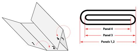 Paper Folding Formula - folding by the numbers thelawlers