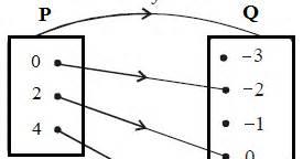 edyindoblogspotcom defenisi fungsi  matematika