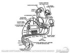 store 1967 68 heat a c vacuum line hose kit