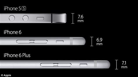 Melkco Air 0 4mm Htc One M8 did apple iphone 6 handsets look thinner with clever