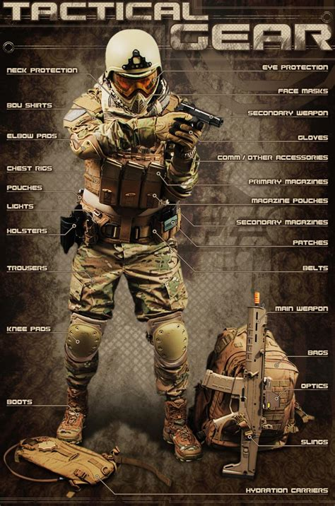 combat gear list tactical gear airsoft gi free shipping 60