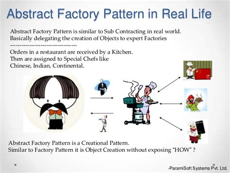 design pattern with real world exles design pattern abstract factory singleton