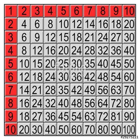 tavola pitagorica fino a 100 tavola pitagorica fino a 100 alexpashkov