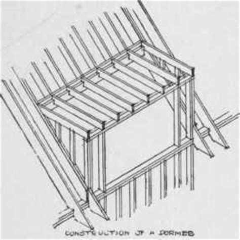 Flat Roof Dormer Construction Details Classification And Construction Of The Architectural