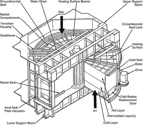 yamaha ef2000is wiring diagram imageresizertool