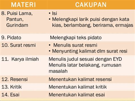 format esai bahasa indonesia materi bahasa indonesia esai dan kritik sastra contoh teks