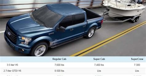Topi Trucker 2018 K4 Ls 2017 ford expedition towing capacity carfoss