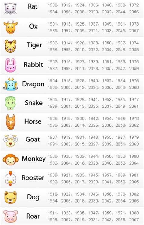 new year birth year animals zodiac years new calendar template site