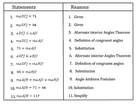 list of reasons for geometric proofs reference geometry angle theorems images