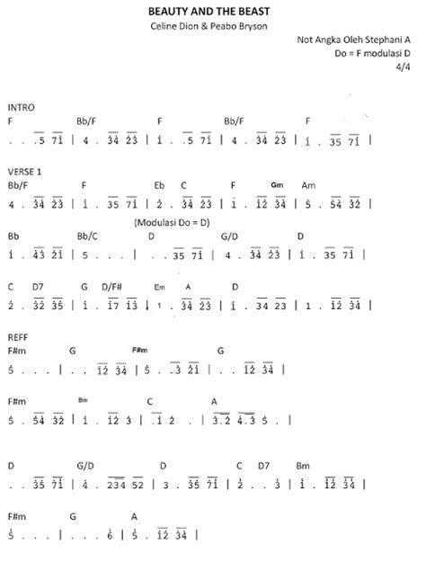 cara membuat not angka lagu sendiri not angka beauty and the beast piano dan pianika paling mudah