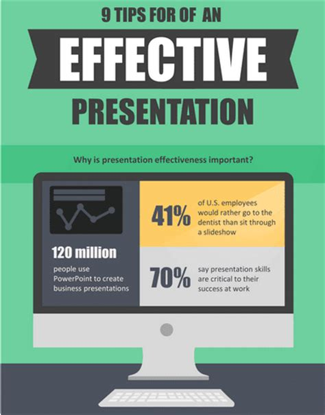 effective presentation skills books a useful presentation skills infographic